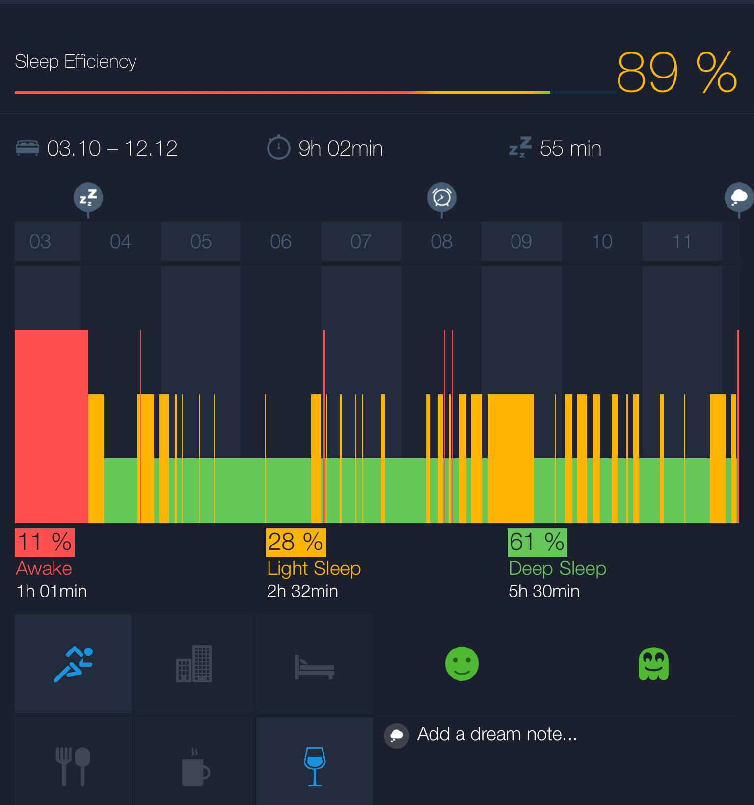 Grafisk analyse over din søvn med Sleep Better